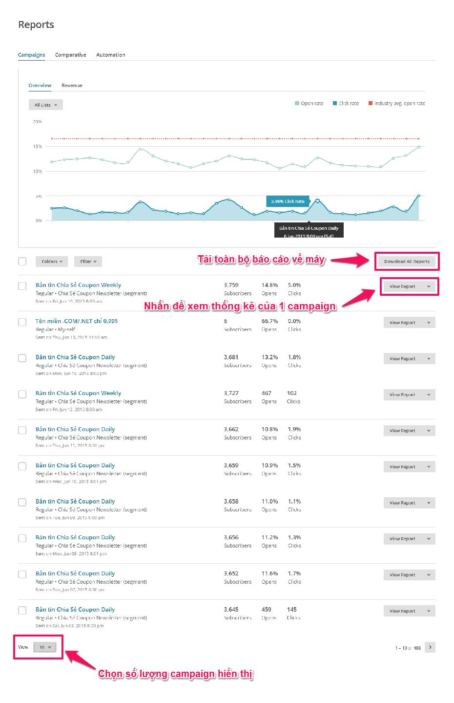 Trang Report MailChimp