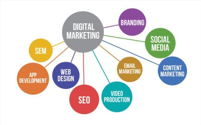 100848 digital marketing