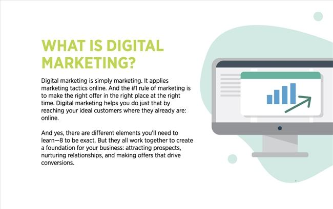 110852 digital marketing la gi