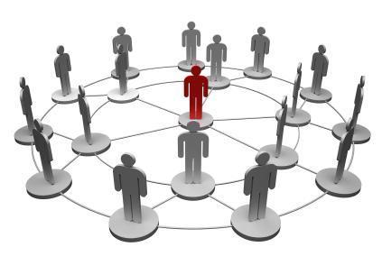 Quy mô doanh nghiệp là gì? Cách xác định quy mô công ty?