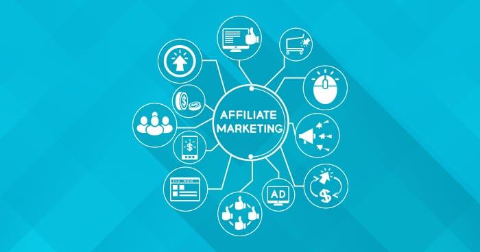 Affiliate Marketing là gì - cách làm affiliate marketing