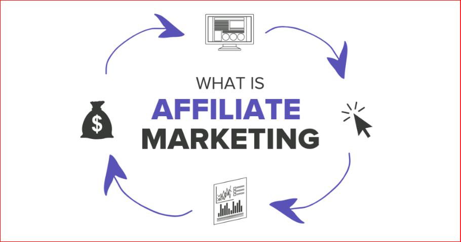 Affiliate marketing là gì? Affiliate marketing cho người mới có lừa đảo  không?