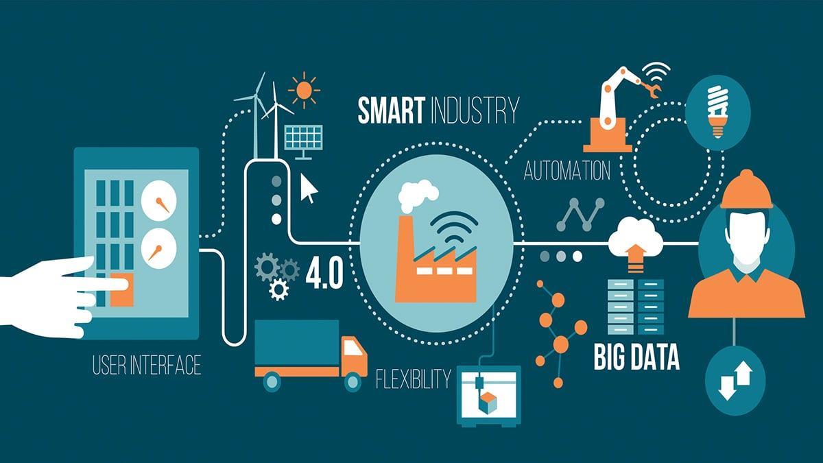 Công nghệ thông tin là gì