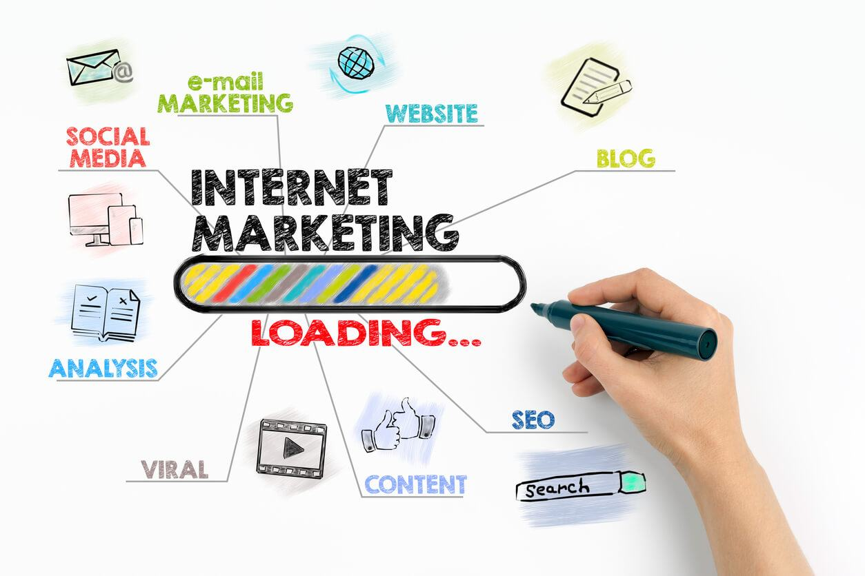 Marketing điện tử là gì? Trọn vẹn cơ hội nghề nghiệp trong tầm tay